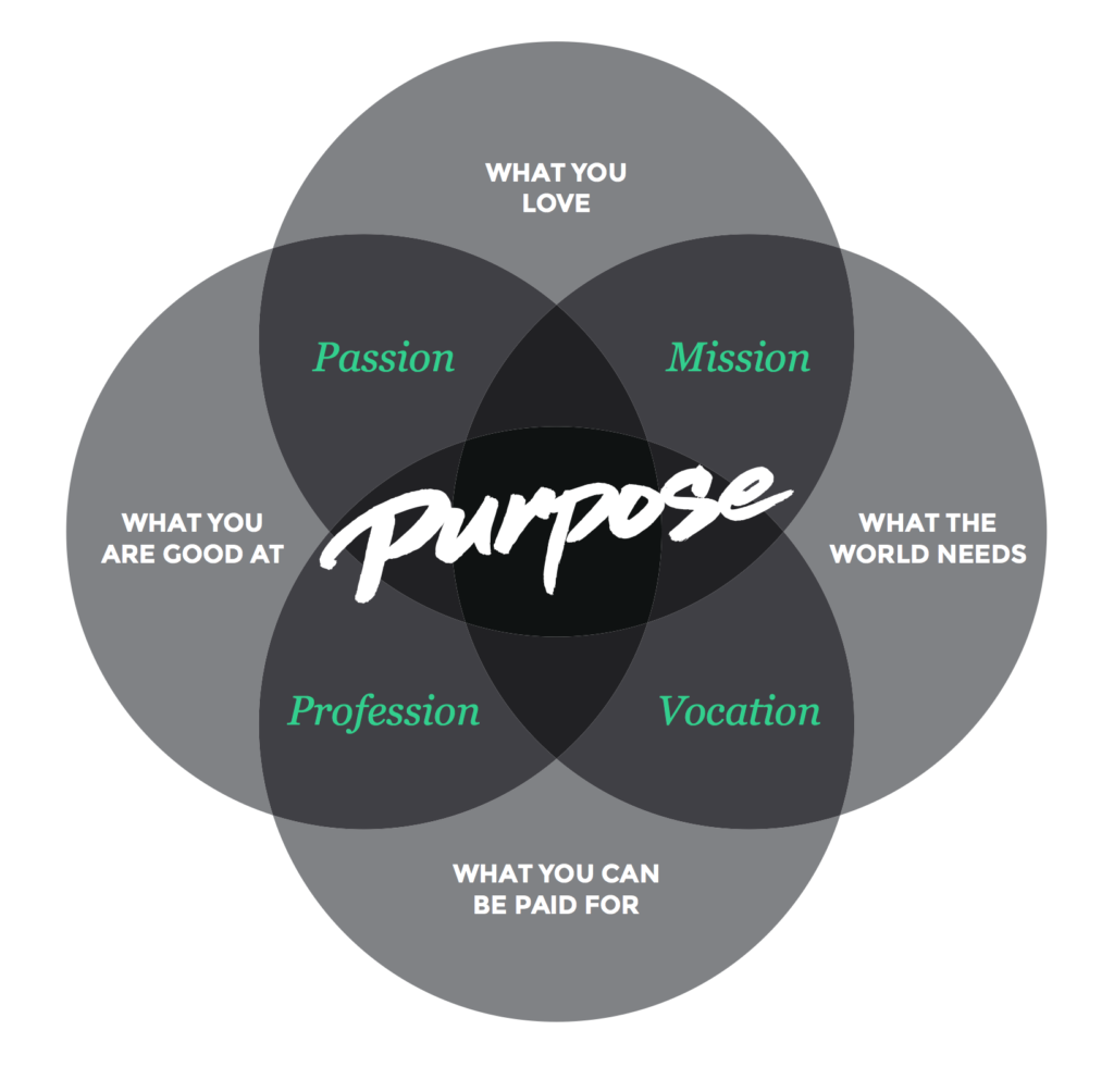 project purpose It is helpful to formulate and define the scope statement before undertaking a project view a few scope statement samples and find out what works and what doesn't work when creating your own scope statement.